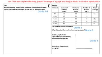 Photosynthesis-Required-Practical-Method-Student-Sheet.docx