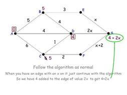 Shortest path Algorithm - Dijkstras