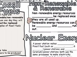 Energy Sources Revsion