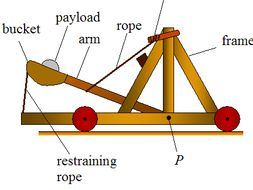 DT - Catapults and Trebuchets