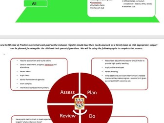 Student Support Booklet Template