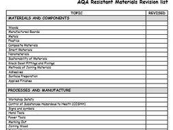 Revision list - AQA - Resistant Materials