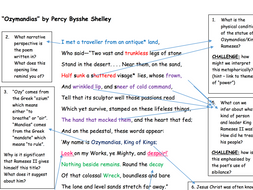 GCSE Poetry Anthology Analysis Worksheets