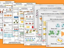 Year 1 Add Equal Groups Summer Block 1 Step 3 Maths Lesson Pack