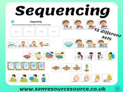 Sequencing Pictures