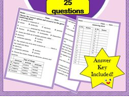 Multiple Choice Quiz on Elements, Compounds and Mixtures