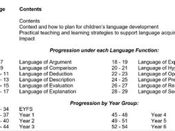 Progression of Language Stems