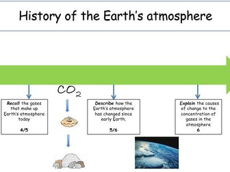 KS4 Chemistry of the atmosphere, lesson 1 - early Earth atmosphere