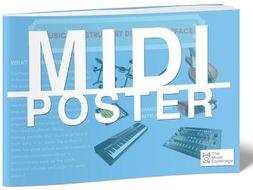 MIDI Explained - POSTER