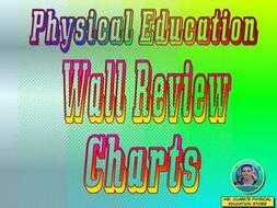 PE Wall Review Charts