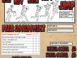 Basketball Layups Resource Card