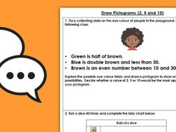 Year 2 Draw Pictograms (2, 5 and 10) Spring Block 2 Maths Discussion Problems