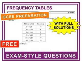GCSE 9-1 Exam Practice (Frequency Tables)