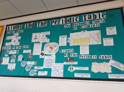 Atoms and the periodic table - Chemistry Display