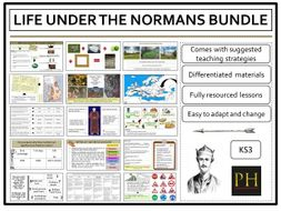Life under the Normans Bundle