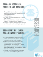 TASK-1-What-is-Primary-and-Secondary-Research.pdf