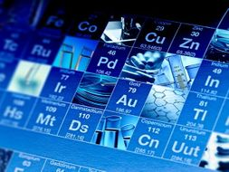 KS3 (Y8) Chemistry Revision Mat Bundle