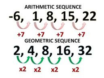 Edexcel A level Maths Year 2 Chapter 3 Sequences and Series