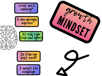 Growth Mindset Classroom Display Resources
