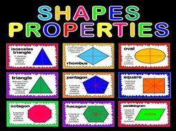Image result for shape display