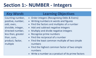 Section-1-Integers.pdf