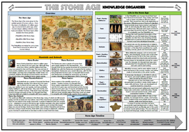 KS2-Stone-Age-Knowledge-Organiser.docx