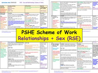 PSHE Schemes of Work Year 7