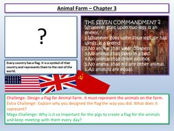 Animal Farm Chapter 3