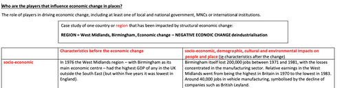 Characteristics-before-the-economic-change-BIRMINGHAM.docx