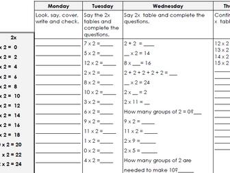 List of multiplication worksheets