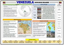 Venezuela-Knowledge-Organiser.docx