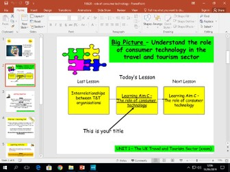 Travel and Tourism BTEC first level 2 - UNIT 1 - lesson 19&20 - Role of Consumer Technology