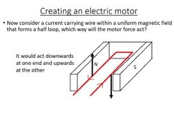 electric motor physics. GCSE Science / Physics (AQA P7) Electric Motors (Lesson Plan \u0026 PowerPoint Motor