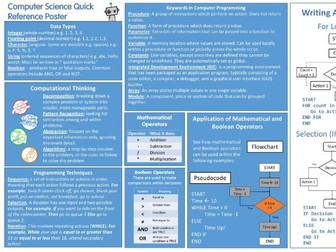 Computer Science Quick Reference Poster