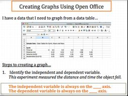 step by step instruction on how to create graphs using openoffice