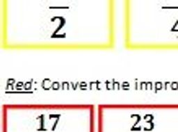 KS2 Year 5 Converting mixed numbers and improper fractions