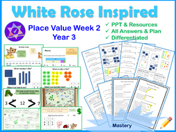 Place Value Year 3 Lessons Week 2