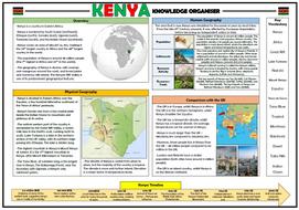 Kenya-Knowledge-Organiser.docx