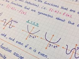 IB Maths HL - Topic 2 Functions - Notes