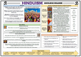 Hinduism-Knowledge-Organiser.docx