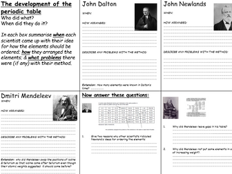 Ks4 periodic table complete teacher power points student work ks4 periodic table historical development teacher ppt includes student ws as urtaz Images
