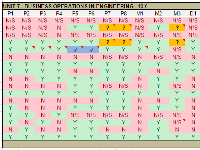 grade spreadsheet