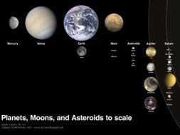 profiles of planets and moons of yanib system - photo #28