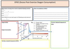 EPOC-Summary-Sheet-(3).docx