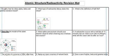 AQA Physics 4.4 Radioactivity Atomic Structure Radiation Revision mat