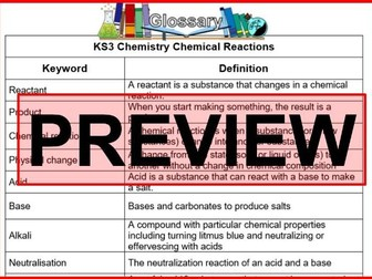 KS3 Science Glossary Chemistry Chemical Reactions (Blank & Completed)