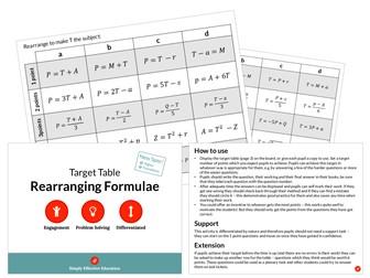 Rearranging Formulae (Target Table)
