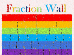 Fraction Wall Poster