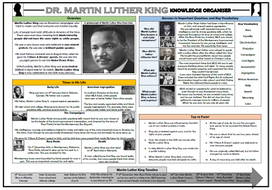 Martin-Luther-King-Knowledge-Organiser.docx
