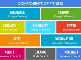 PDF  Health and Phys. Ed., Sample Learning Activities, Fitness
